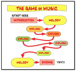 Play WITH the Game of Music